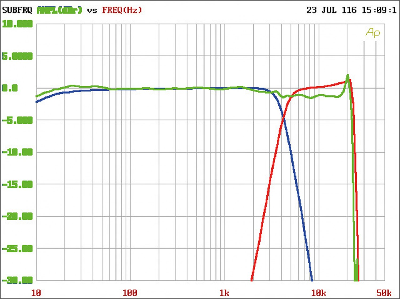 Car-Hifi sonstiges JL Audio FiX-82 im Test, Bild 7