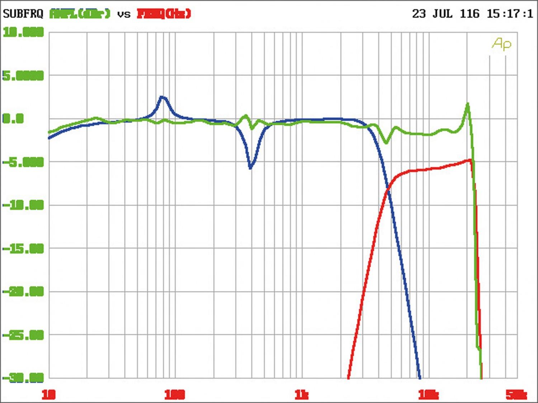 Car-Hifi sonstiges JL Audio FiX-82 im Test, Bild 8
