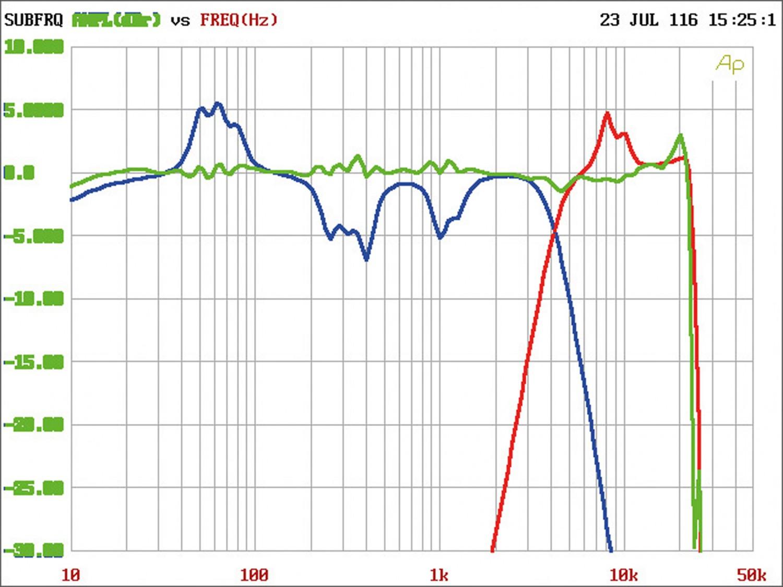Car-Hifi sonstiges JL Audio FiX-82 im Test, Bild 10