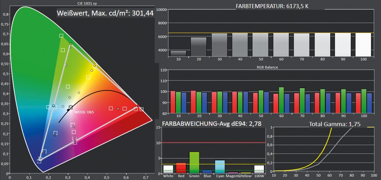 Beamer JVC DLA-N5 im Test, Bild 7