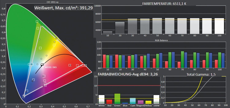 Beamer JVC DLA-N5 im Test, Bild 8