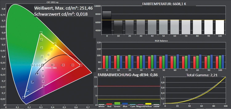 Beamer JVC DLA-X5500W im Test, Bild 6