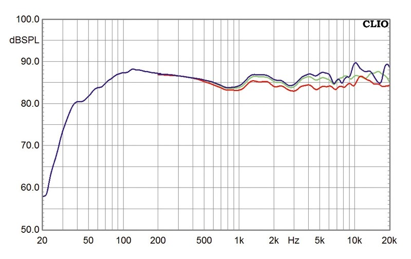 Lautsprecher Stereo KEF Q300 im Test, Bild 3