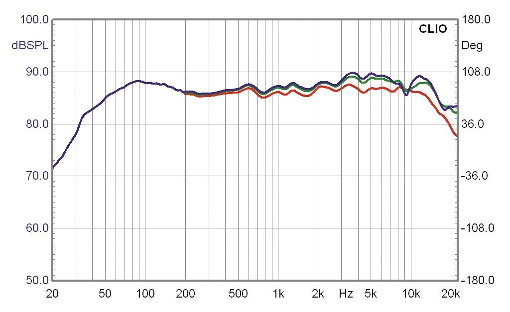 Lautsprecher Stereo KEF Reference 205/2 im Test, Bild 8