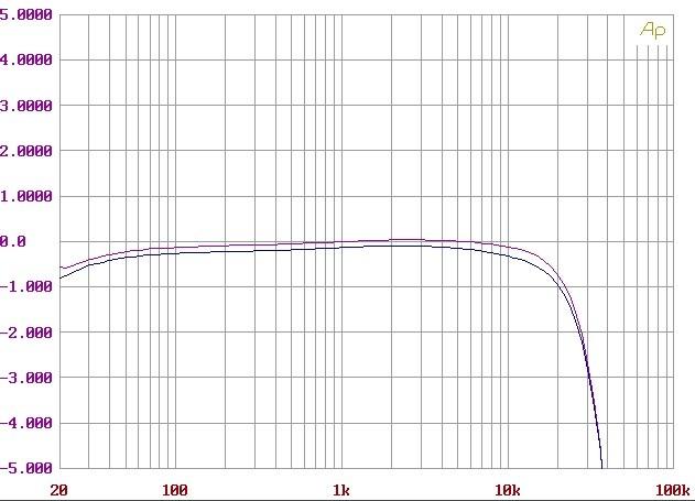 Micro-Anlagen Kenwood M-7000S-B im Test, Bild 9