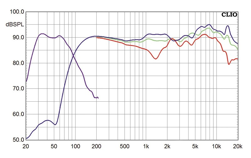 Lautsprecher Surround Klipsch Reference MkII-Set im Test, Bild 16