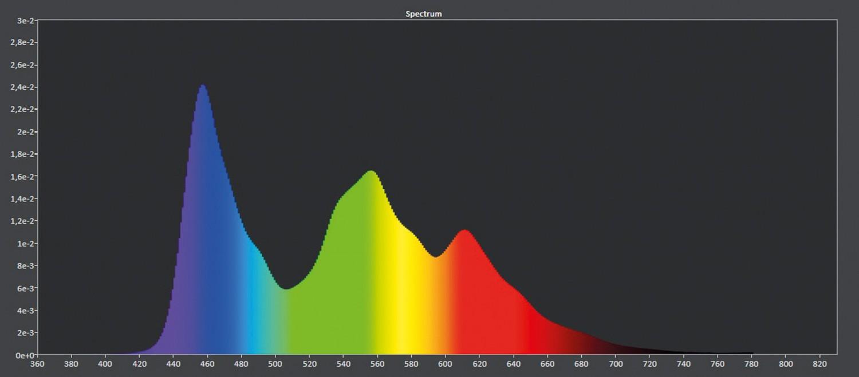 Fernseher LG OLED 65C9 im Test, Bild 7