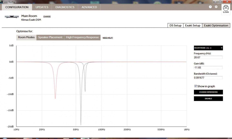 Streaming Client Linn Klimax DS im Test, Bild 6
