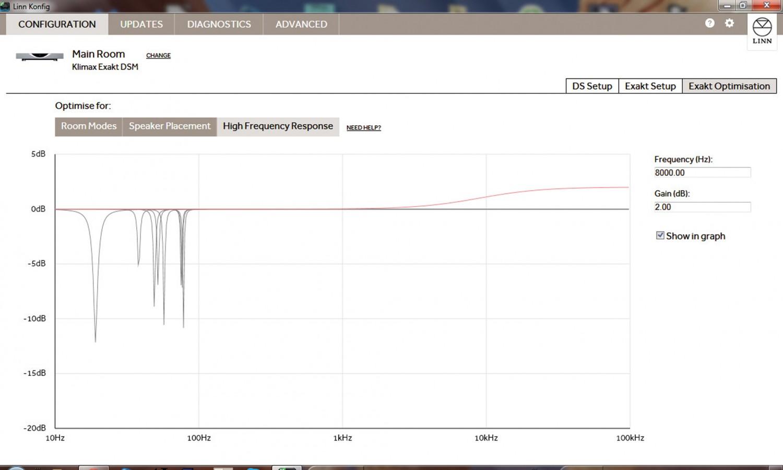 Streaming Client Linn Klimax DS im Test, Bild 8