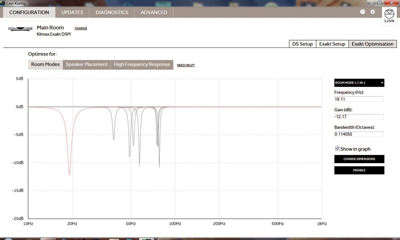 Streaming Client Linn Klimax DS im Test, Bild 10