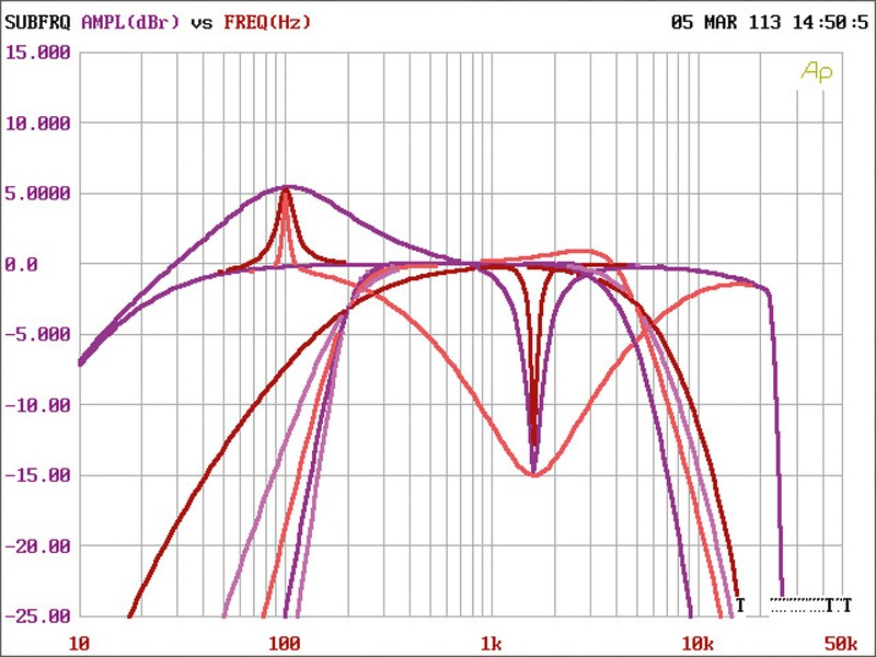 Car HiFi Endstufe Multikanal Match PP 82DSP im Test, Bild 8