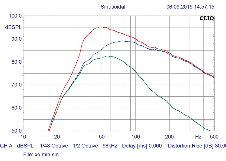 Car-Hifi Subwoofer Aktiv MB Quart QB250 BMW1 im Test, Bild 3