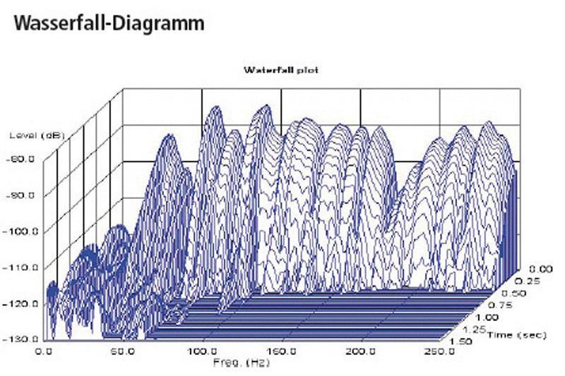 AV-Sonstiges Meridian HD621, Meridian G61R im Test , Bild 3