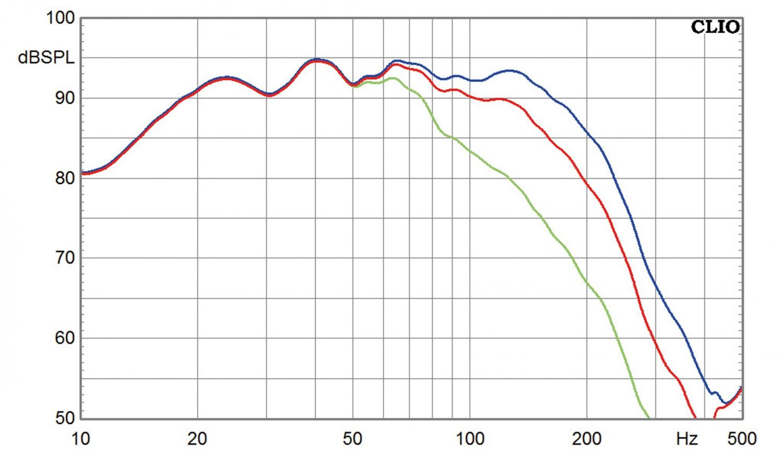 Subwoofer (Home) meroVinger Audio 1/38 im Test, Bild 7