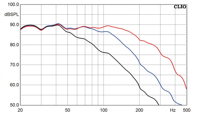 Subwoofer (Home) meroVinger Audio 4/22 im Test, Bild 7