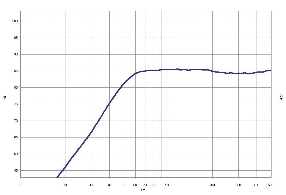 Car-Hifi Subwoofer Gehäuse MHP CPRA6-2 im Test, Bild 4