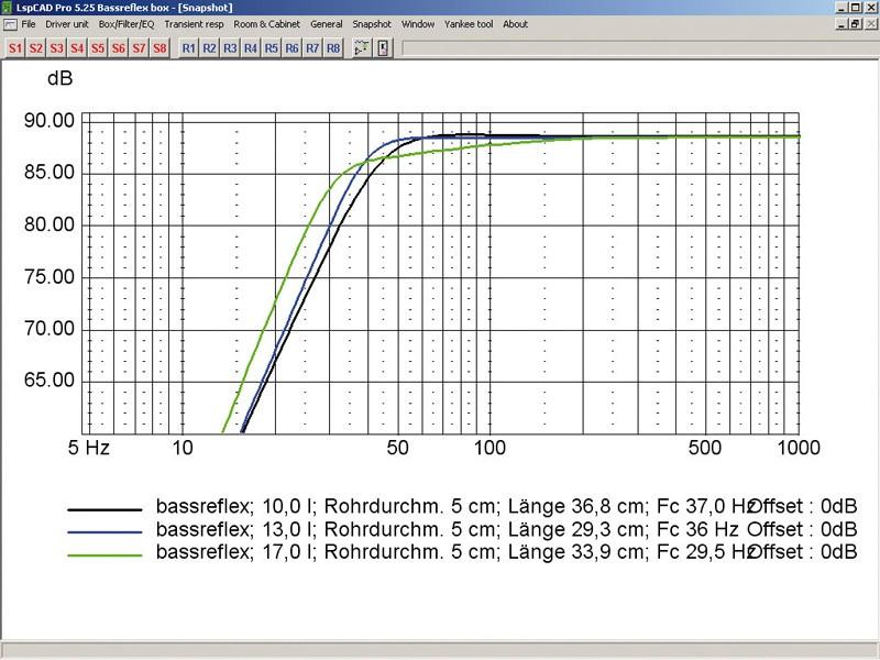 Lautsprecherchassis Tieftöner Mivoc AW 2000 im Test, Bild 2