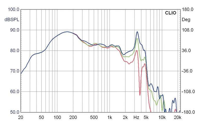Lautsprecherchassis Tieftöner Mivoc AW 2000 im Test, Bild 4