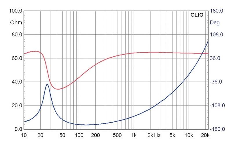 Lautsprecherchassis Tieftöner Mivoc AW 2000 im Test, Bild 5
