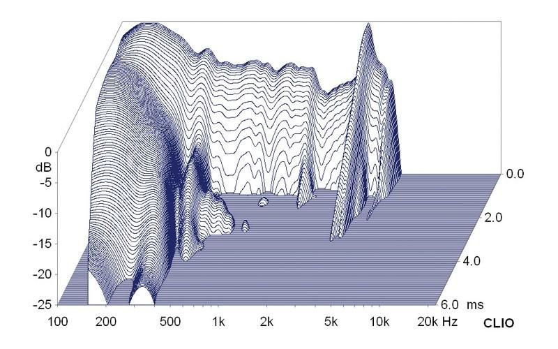 Lautsprecherchassis Tieftöner Mivoc AW 2000 im Test, Bild 8