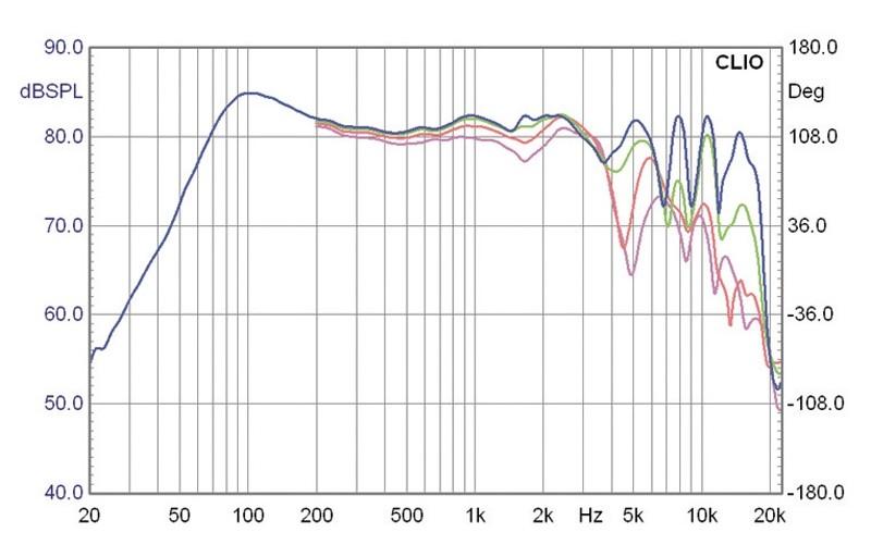 Selbstbauprojekt Mivoc K+T Cheap Trick 249 im Test, Bild 7