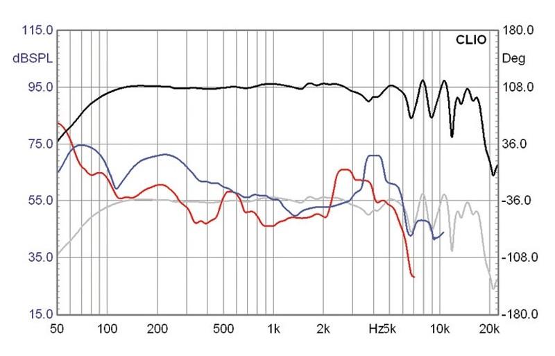 Selbstbauprojekt Mivoc K+T Cheap Trick 249 im Test, Bild 10