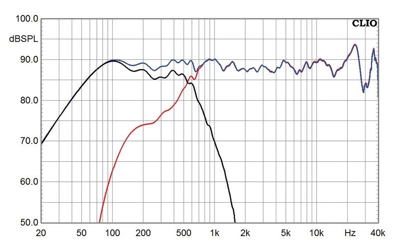 Selbstbauprojekt Mivoc K+T Irradia im Test, Bild 5