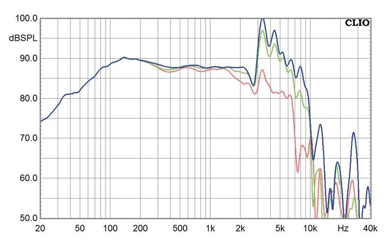 Selbstbauprojekt Mivoc K+T Irradia im Test, Bild 7