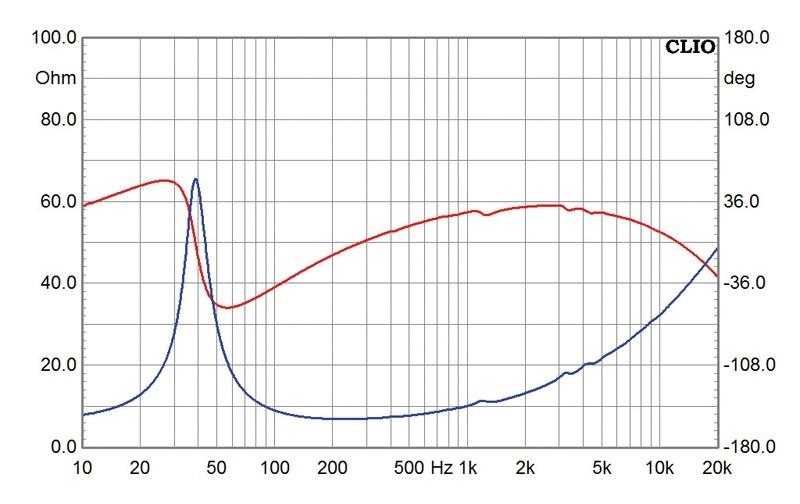 Selbstbauprojekt Mivoc K+T Irradia im Test, Bild 8