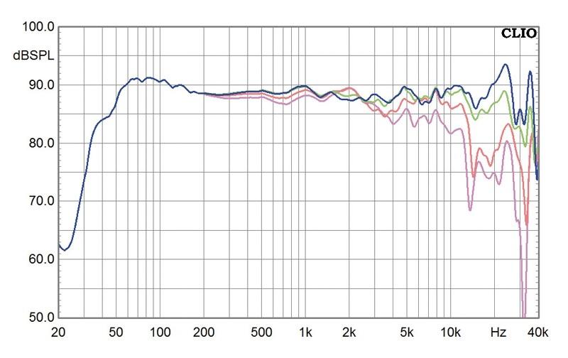 Selbstbauprojekt Mivoc K+T Irradia im Test, Bild 14