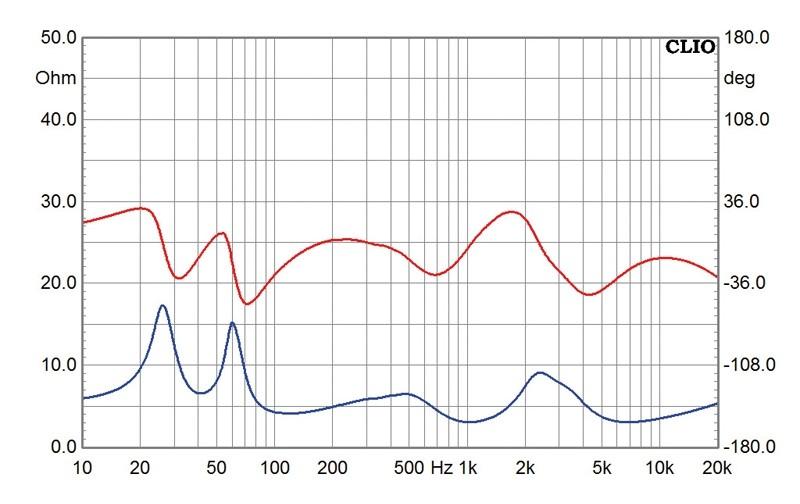 Selbstbauprojekt Mivoc K+T Irradia im Test, Bild 15