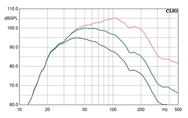 "Selbstbauprojekt Mivoc K+T ""Sub 80/2000"" im Test, Bild 4"