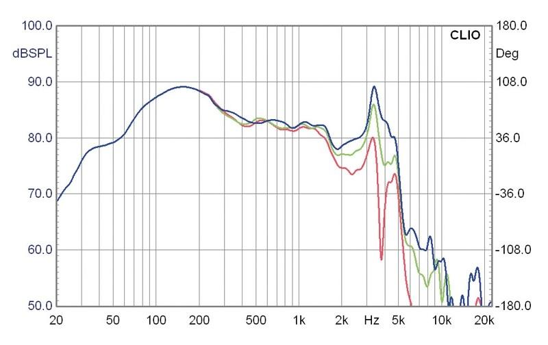 "Selbstbauprojekt Mivoc K+T ""Sub 80/2000"" im Test, Bild 7"