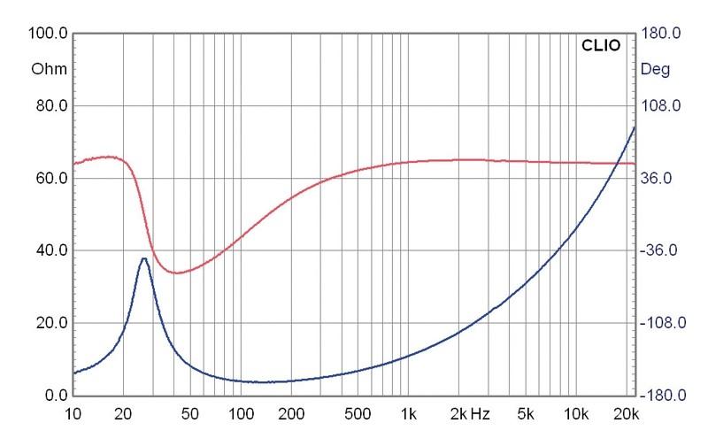"Selbstbauprojekt Mivoc K+T ""Sub 80/2000"" im Test, Bild 8"