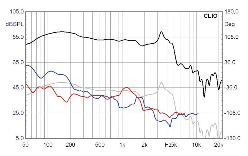 "Selbstbauprojekt Mivoc K+T ""Sub 80/2000"" im Test, Bild 9"