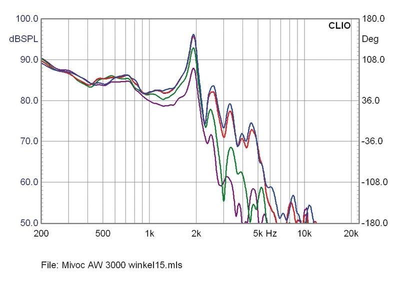 Selbstbauprojekt Mivoc K+T Versacube im Test, Bild 4