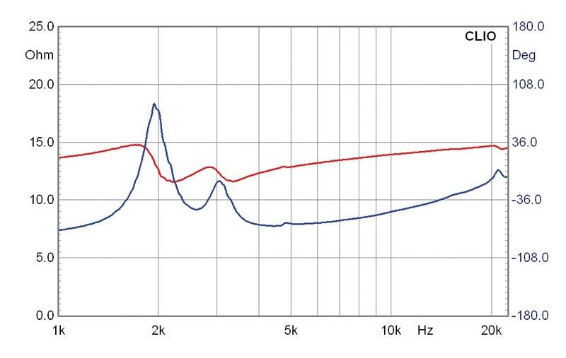 Lautsprecherchassis Hochtöner Mivoc MPA HPA 248 im Test, Bild 4