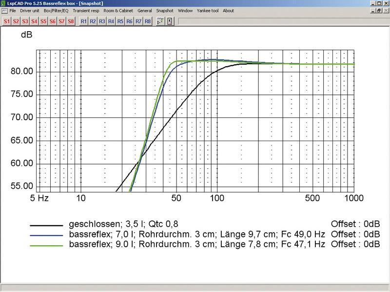 Lautsprecherchassis Tieftöner Mivoc WAL 416 im Test, Bild 2