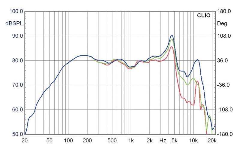 Lautsprecherchassis Tieftöner Mivoc WAL 416 im Test, Bild 4