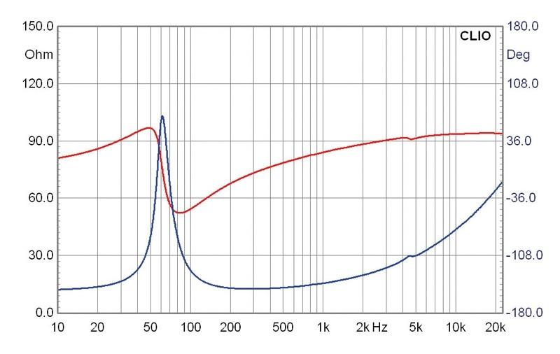 Lautsprecherchassis Tieftöner Mivoc WAL 416 im Test, Bild 5