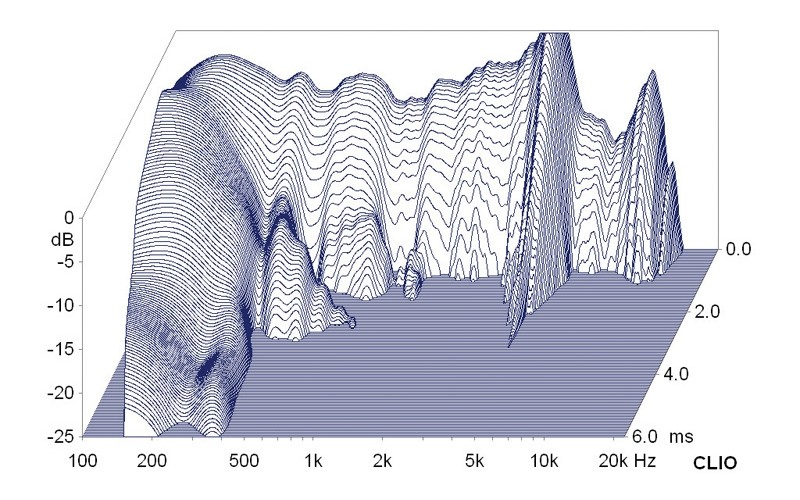 Lautsprecherchassis Tieftöner Mivoc WAL 416 im Test, Bild 8