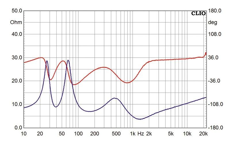 Lautsprecherbausätze Monacor Legno MkII mit TML-Sub aktiv, Monacor Legno MkII passiv im Test , Bild 19