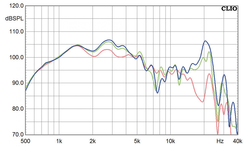 Lautsprecherchassis Breitbänder Monacor SP-308CX im Test, Bild 2