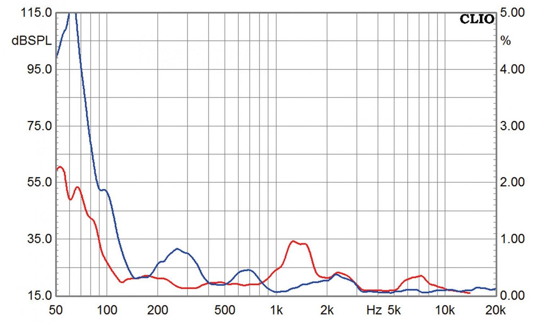 Lautsprecherchassis Breitbänder Monacor SP-308CX im Test, Bild 10