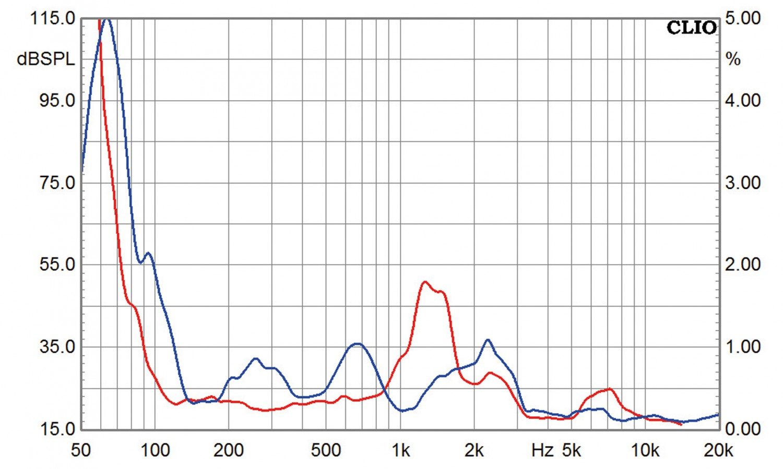 Lautsprecherchassis Breitbänder Monacor SP-308CX im Test, Bild 11