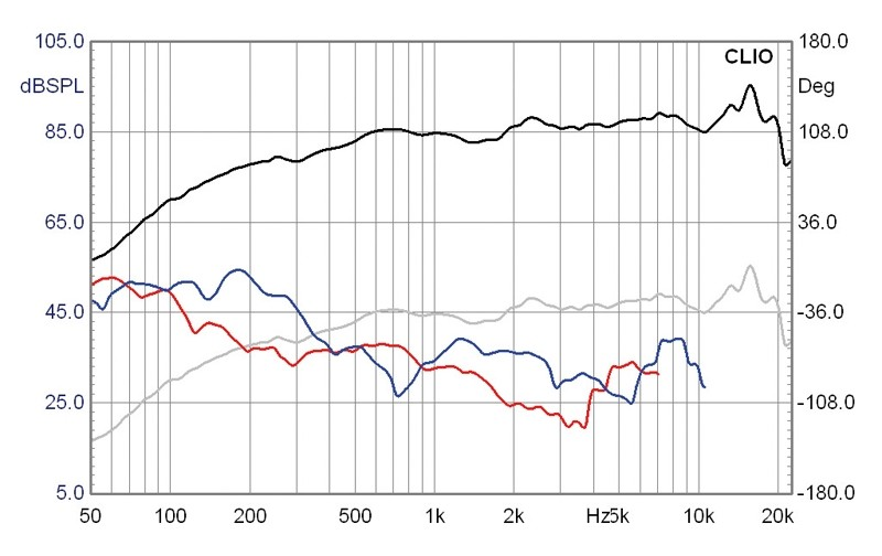 Lautsprecherchassis Breitbänder Monacor SPX-20TB im Test, Bild 5
