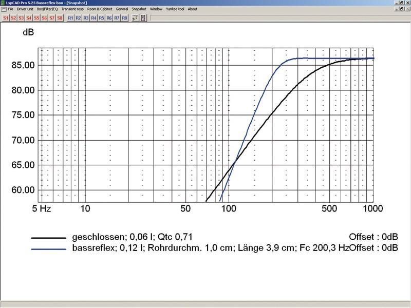 Lautsprecherchassis Breitbänder Monacor SPX-20TB im Test, Bild 9