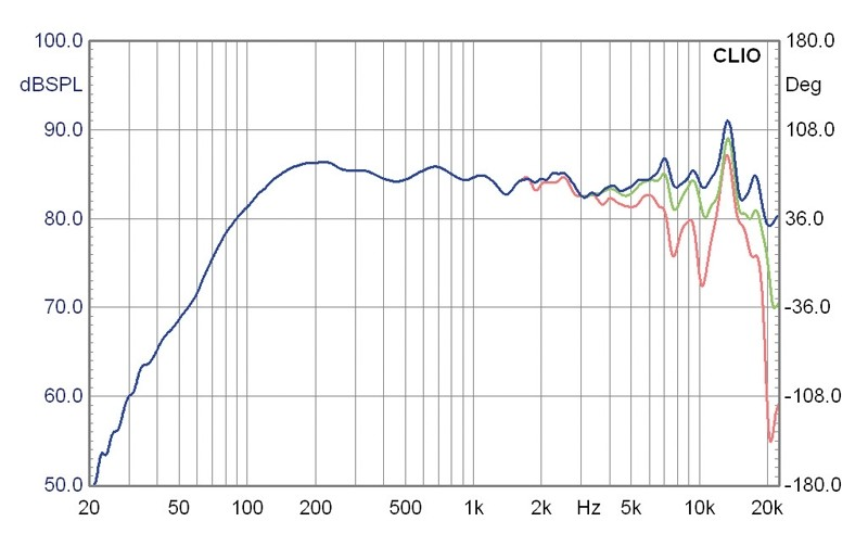 Lautsprecherchassis Breitbänder Monacor SPX-30TB im Test, Bild 3