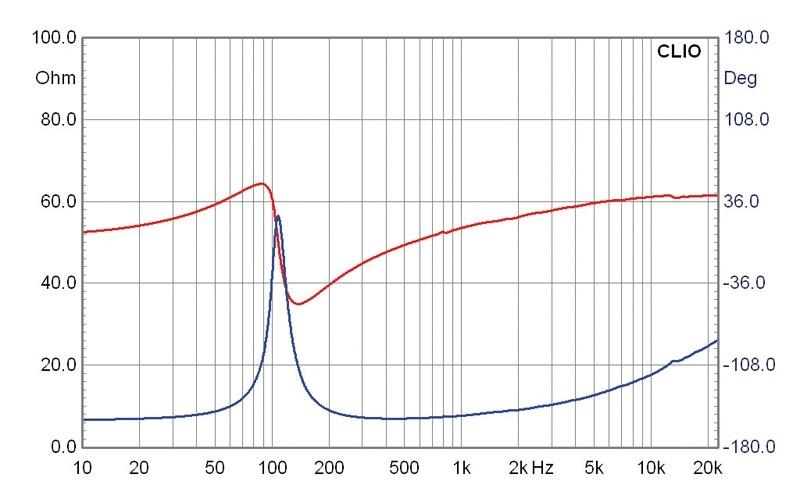 Lautsprecherchassis Breitbänder Monacor SPX-30TB im Test, Bild 4