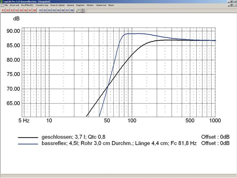 Lautsprecherchassis Breitbänder Monacor SPX-30TB im Test, Bild 9